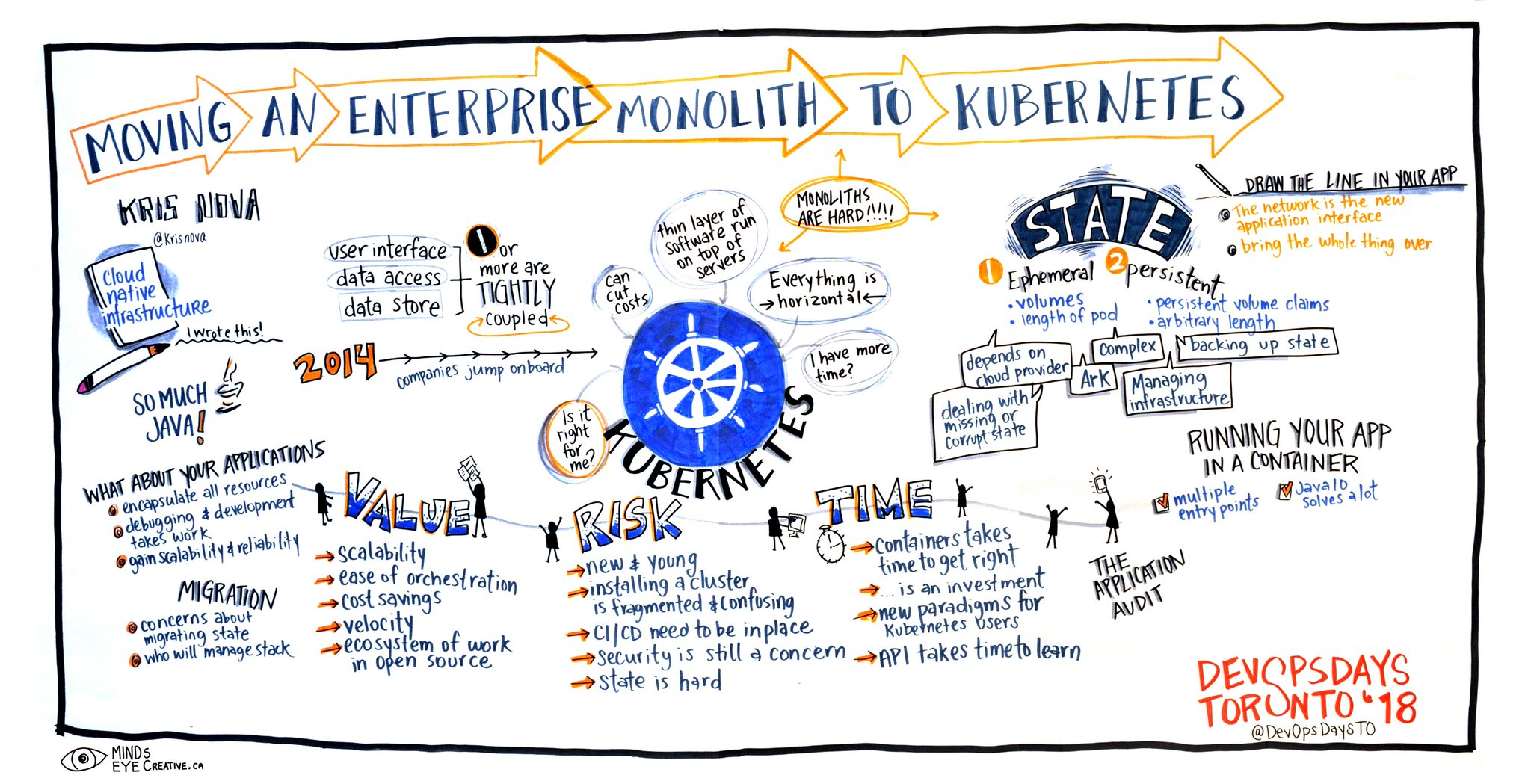 airflow-guides/intro-to-kubernetes md at master · astronomer