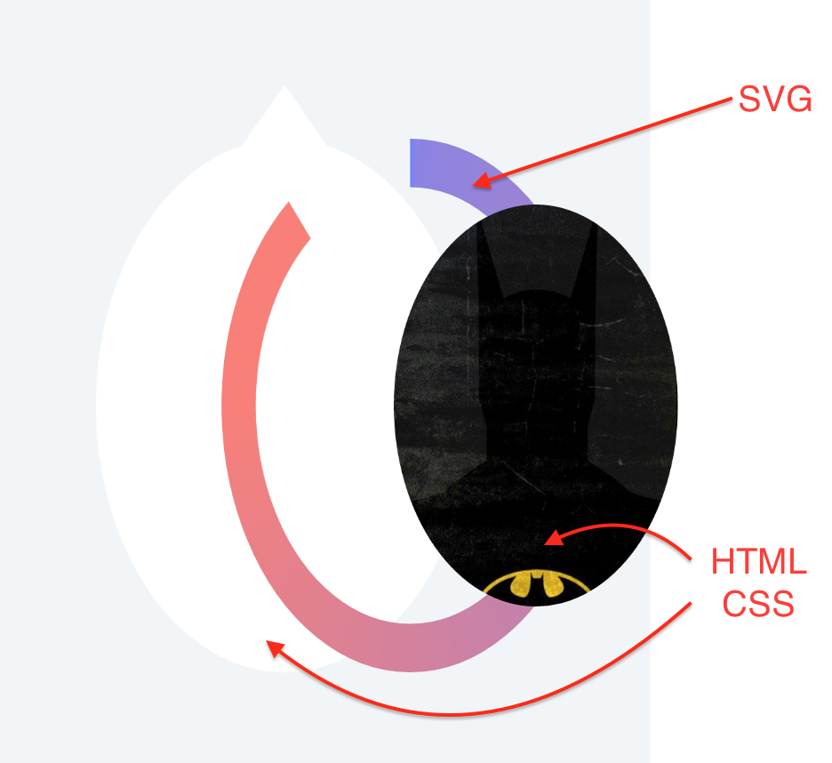 Drawing Lines With Css : Github kdzwinel progress bar animation making a