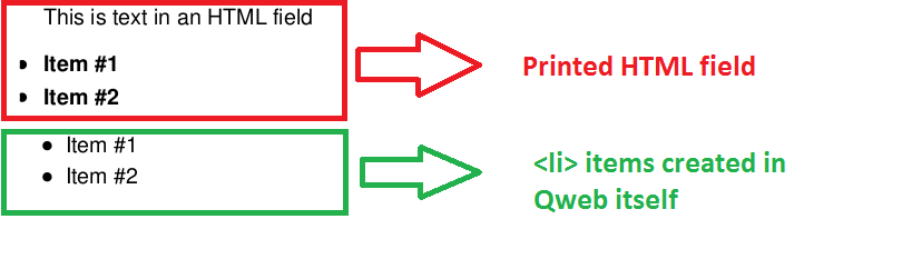 Bullet points are not correctly rendered when printing HTML