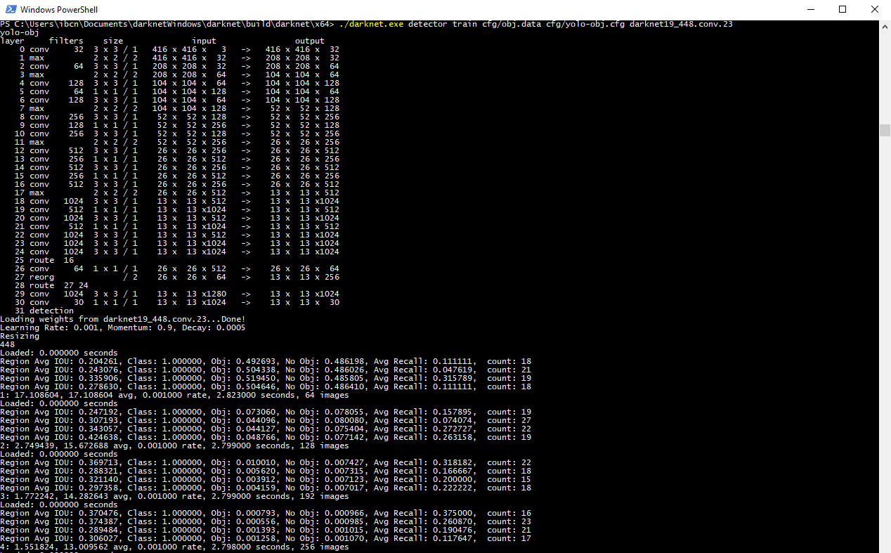 Darknet cnn gentoo tor browser гидра