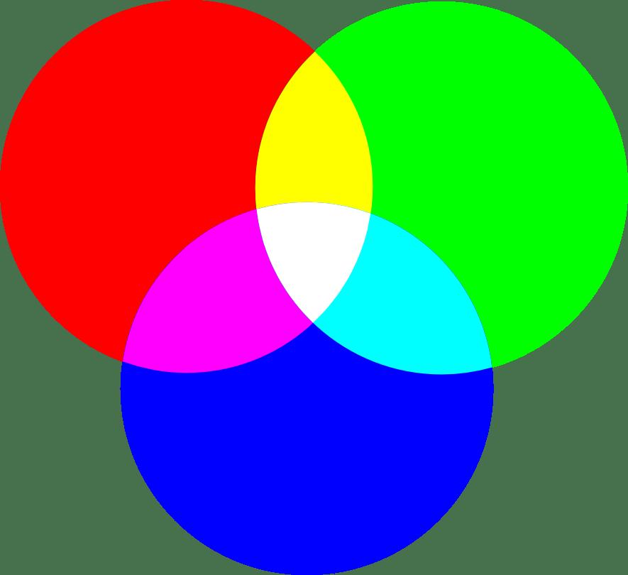 Combinación de los colores