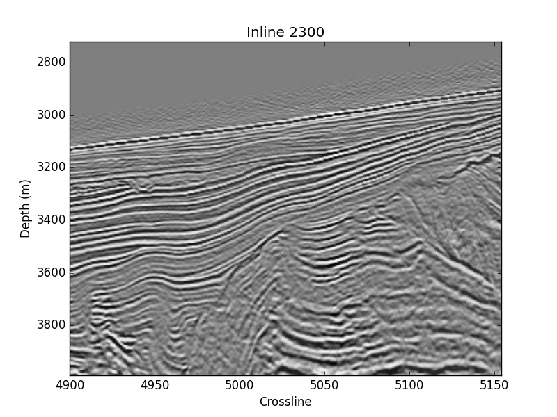 An inline from the 3D seismic volume.
