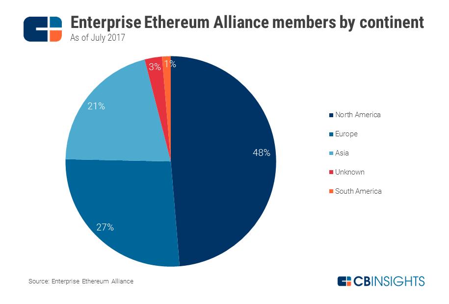 Ethereum Scheme Bitcoin Mining Primer – Compositing Pro