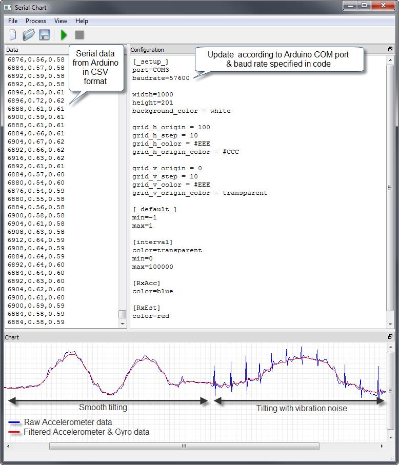 http://starlino.com/data/imu_kalman_arduino/imu_arduino_serial_chart.png