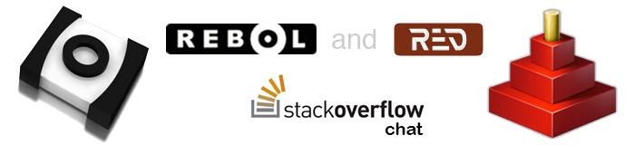 Rebol and Red StackOverflow Chat Graphic