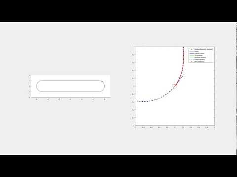 Path following - First MPC test with ACADO in MATLAB