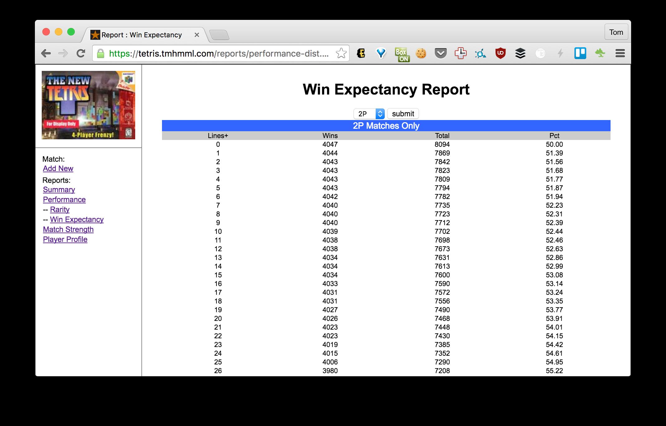 Win Expectancy Report