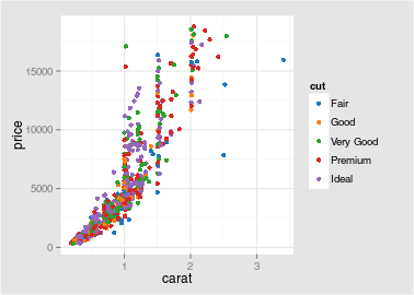 plot of chunk tableau