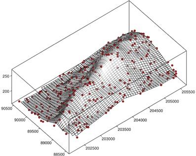 Python 3d Spline Interpolation