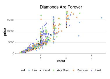 plot of chunk hc-default