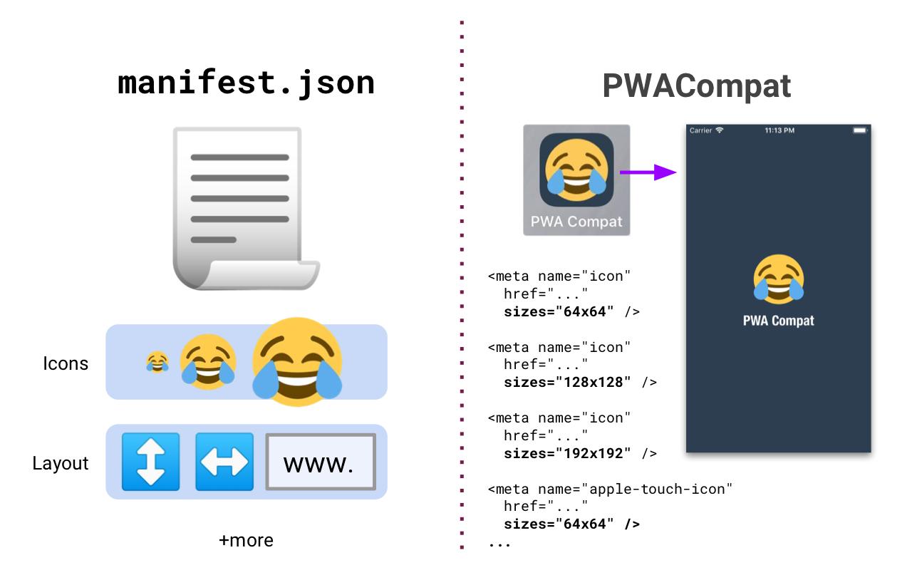 PWACompat explainer