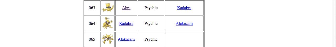 Abra, Kadabra, Alakazam