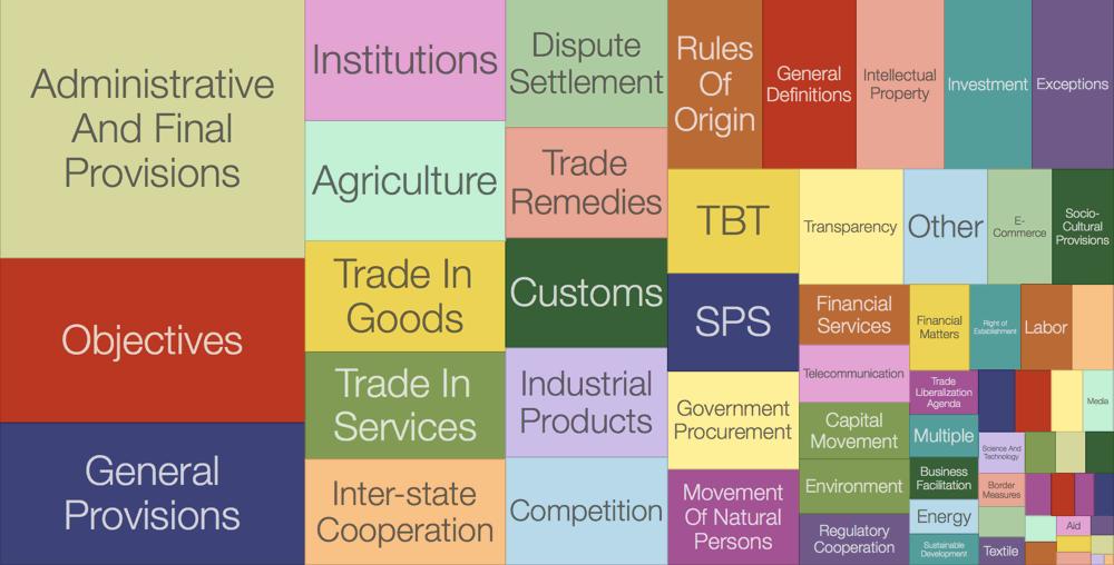 Github Mappingtreatiestota Texts Of Trade Agreements Corpus