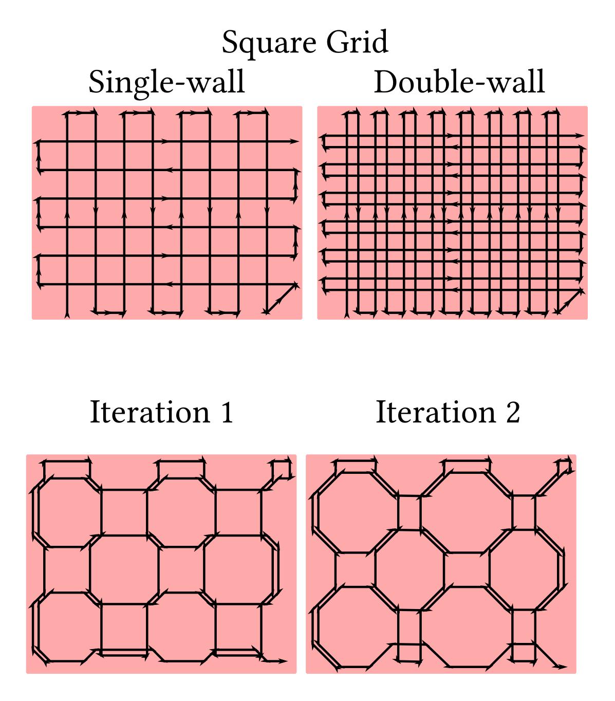 troct_pattern