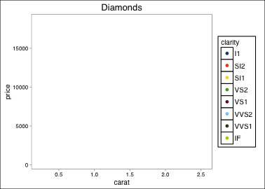 plot of chunk calc