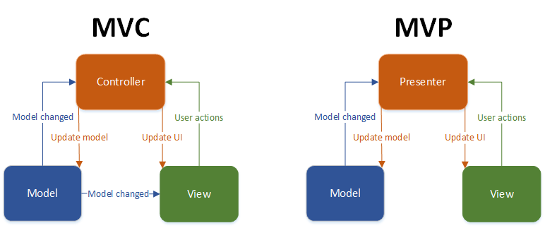 Java Design Patterns Github