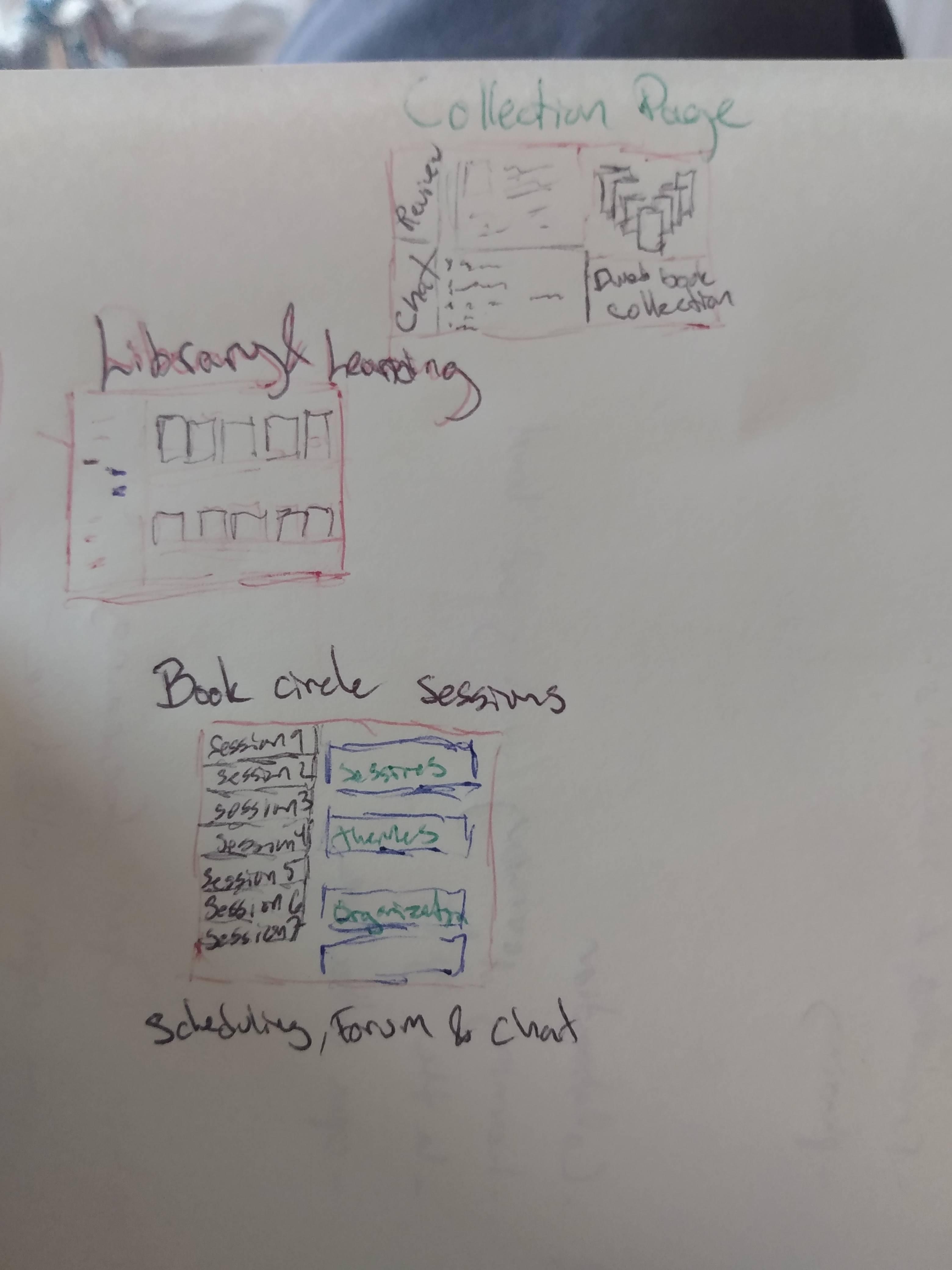 Possible future design considerations