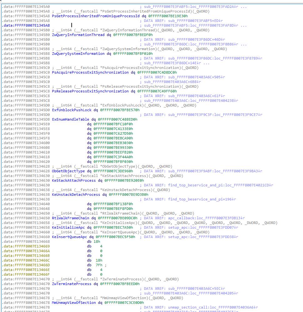 GitHub - Aki2k/BEDaisy: reverse engineering of bedaisy.sys ...