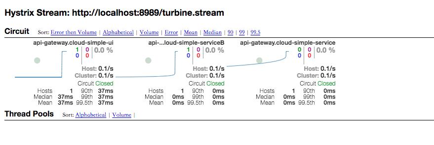 turbine stream