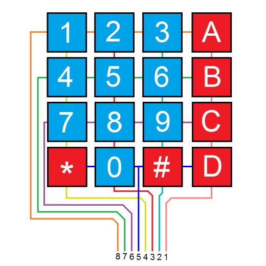 Parallax 4x4 Matrix Membrane Keypad · R2D2-2017/R2D2-2017 Wiki · GitHub