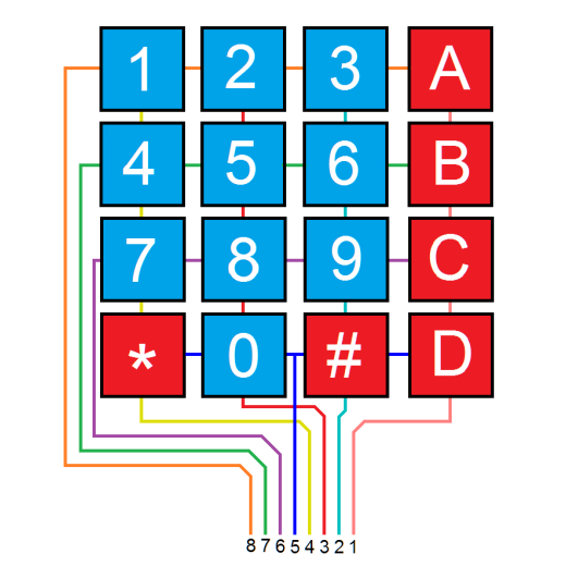 parallax 4x4 matrix membrane keypad r2d2 2017 r2d2 2017 wiki github rh github com 4x4 Matrix Keypad 16 Keypad Interface Pic Microcontroller