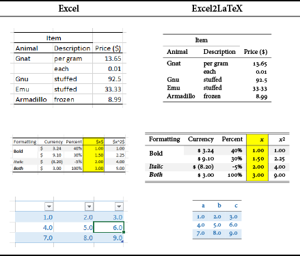 Excel and Excel2LaTeX comparison