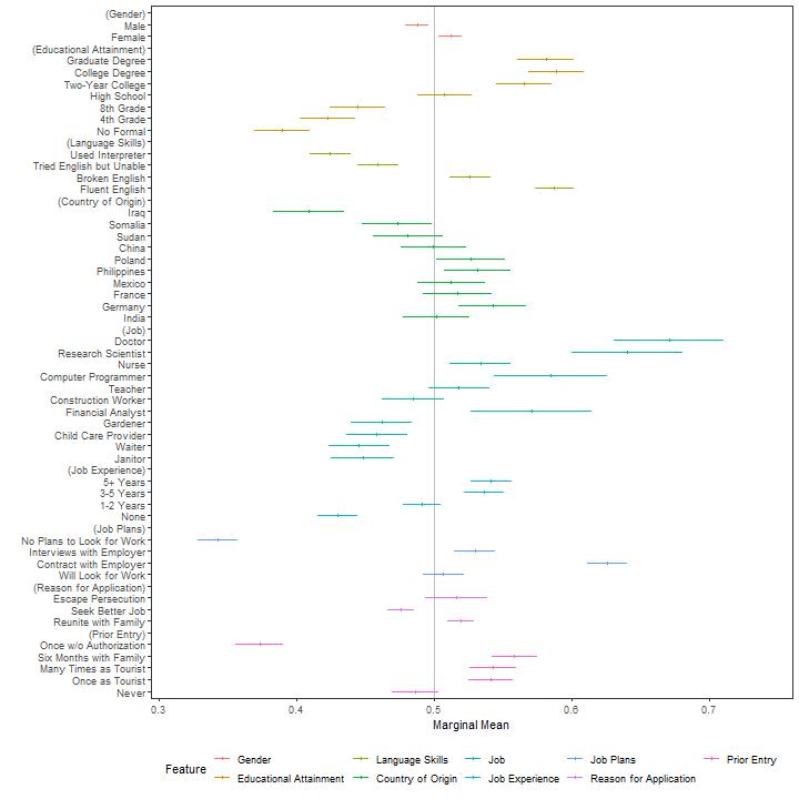 plot of chunk mmplot