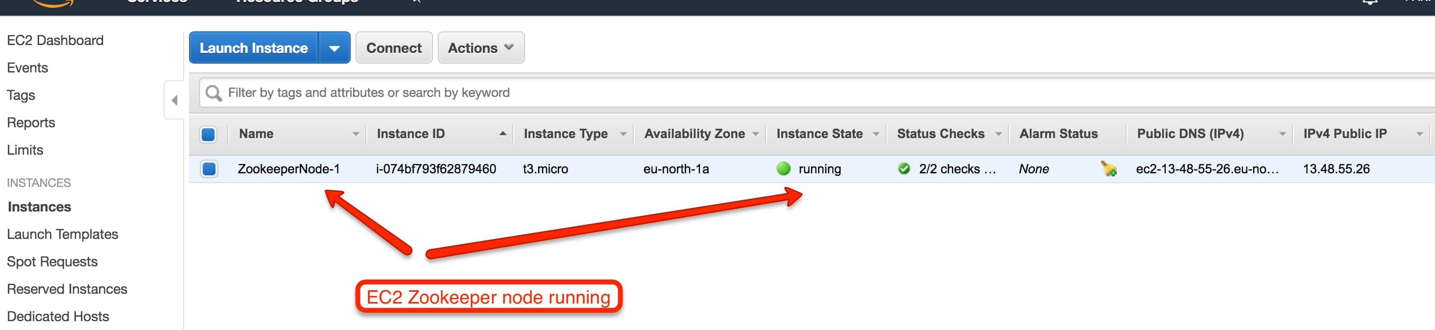 Deploying a Zookeeper Ensemble on AWS - Tech Career Booster