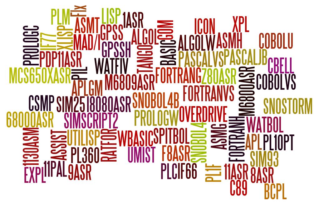 Wordie view of languages in MTS