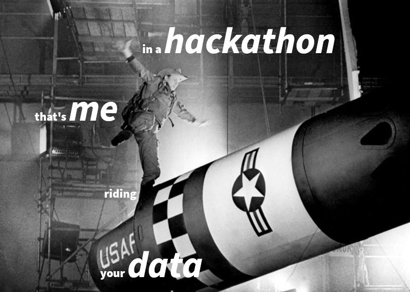 Annotated still from the 1964 film Dr. Strangelove