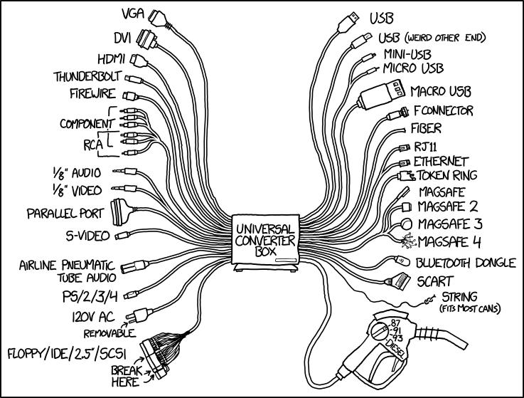 Universal converter