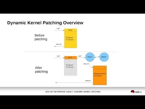 kpatch video