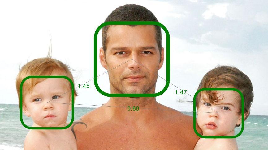 FaceNet Visualization