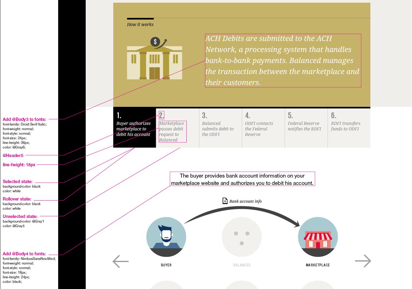 Ach debits issue 23 balancedbalancedpayments github screen shot 2013 09 18 at 12 02 29 pm pooptronica