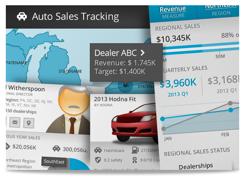 autosales dashboard sample readme md at master igniteui autosales