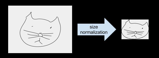 Size normalization