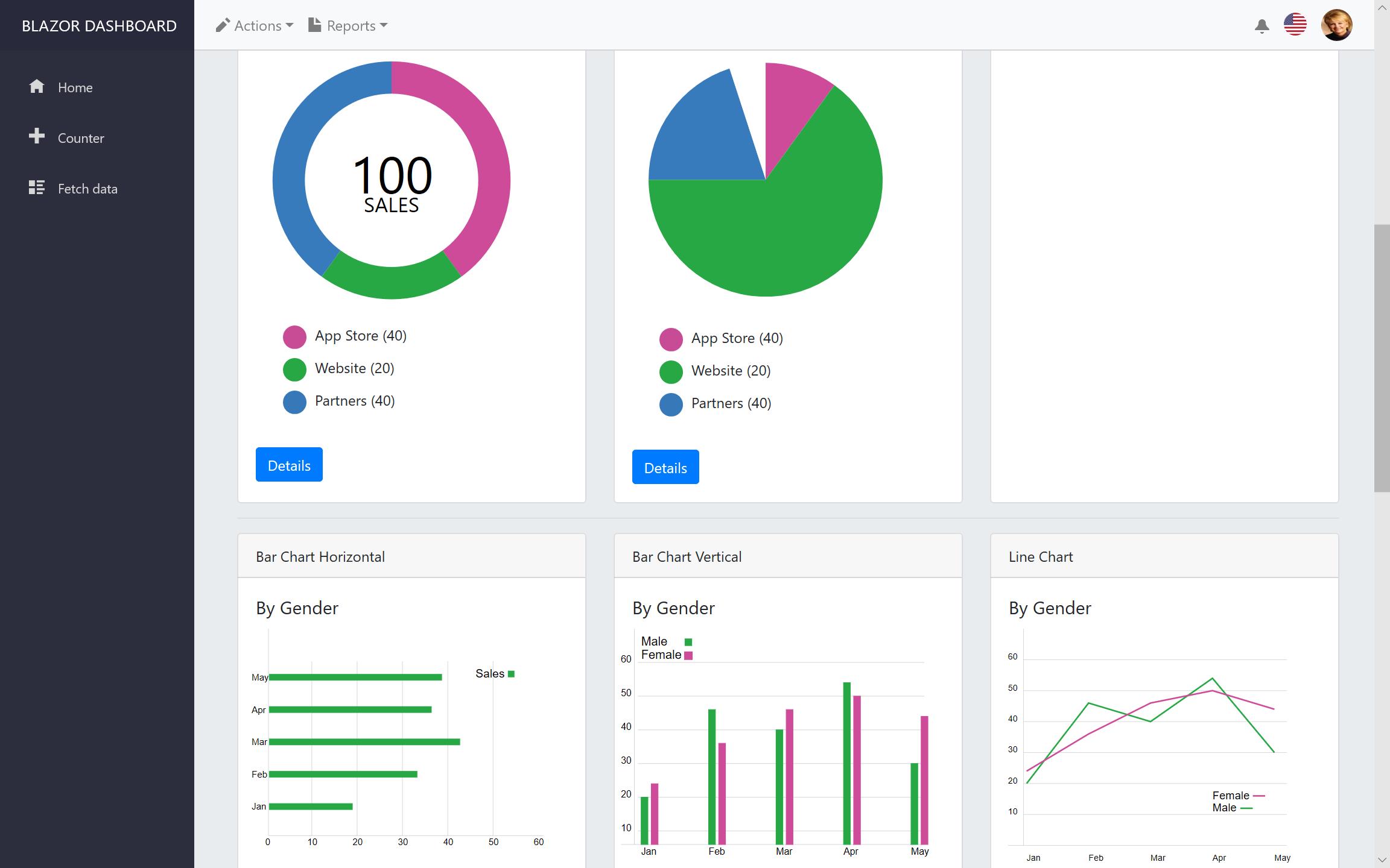 GitHub - Misfits-Rebels-Outcasts/Blazor-Dashboard: Admin