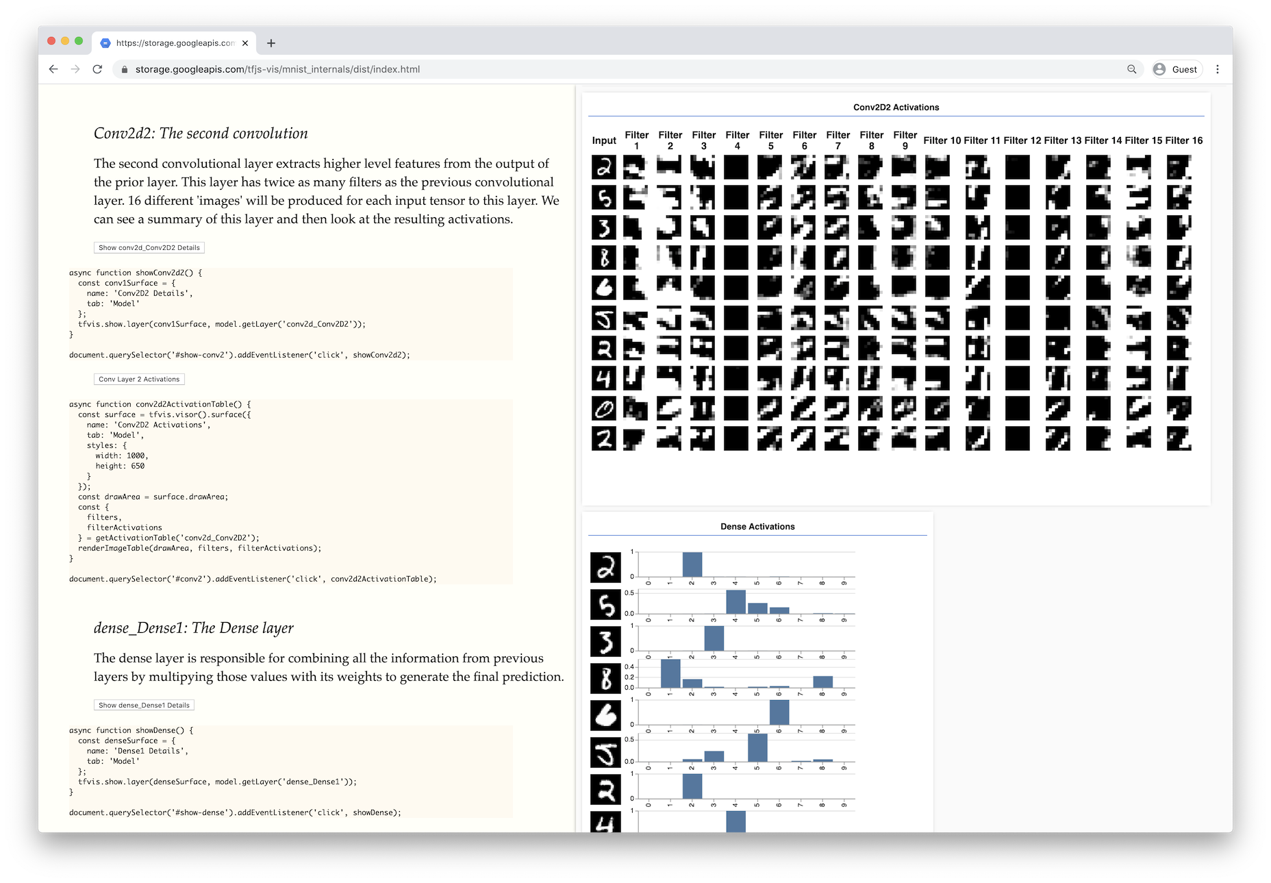 visualization of dataset activations in a conv2d layer and a dense layer