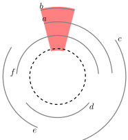 tikz-circular-arc-model/README md at master · Ignition/tikz-circular