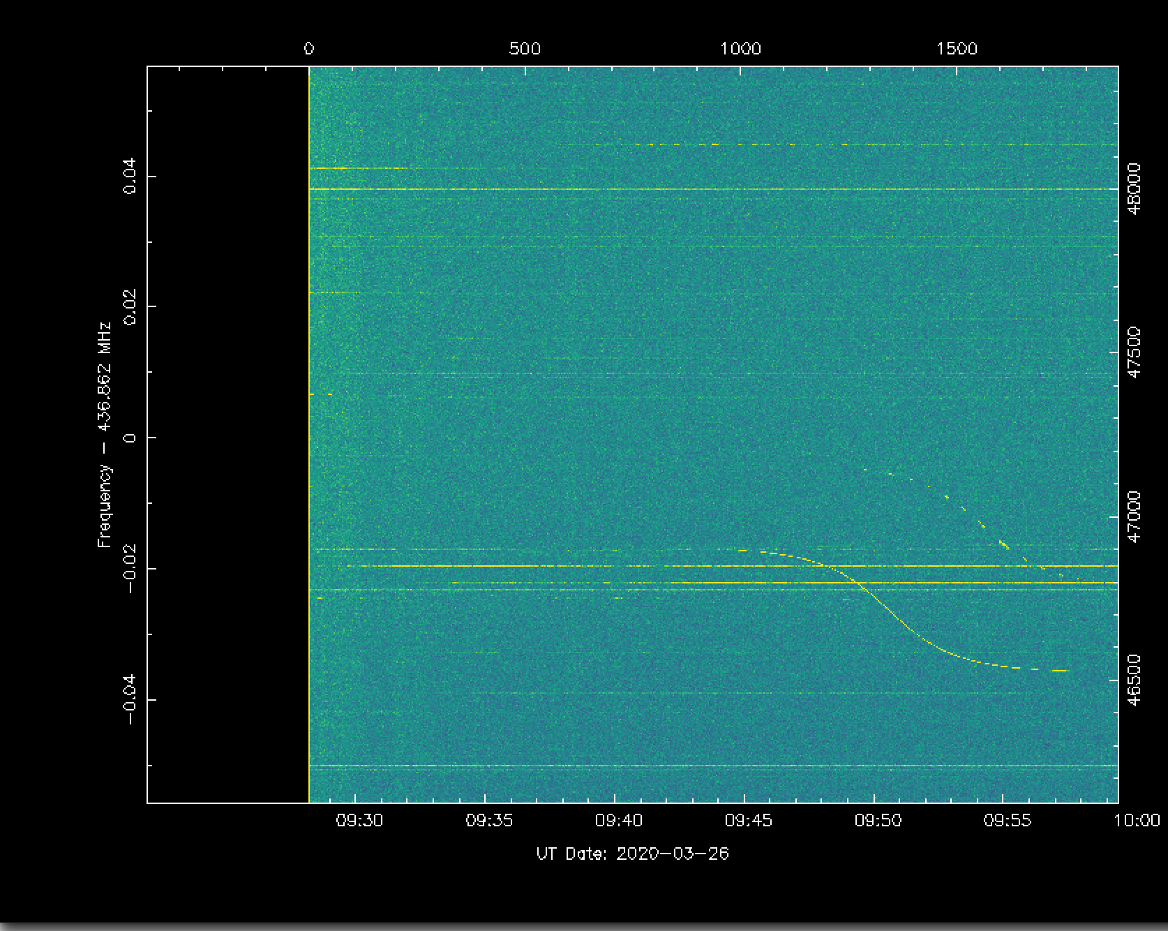 Fairly obvious CW signal.
