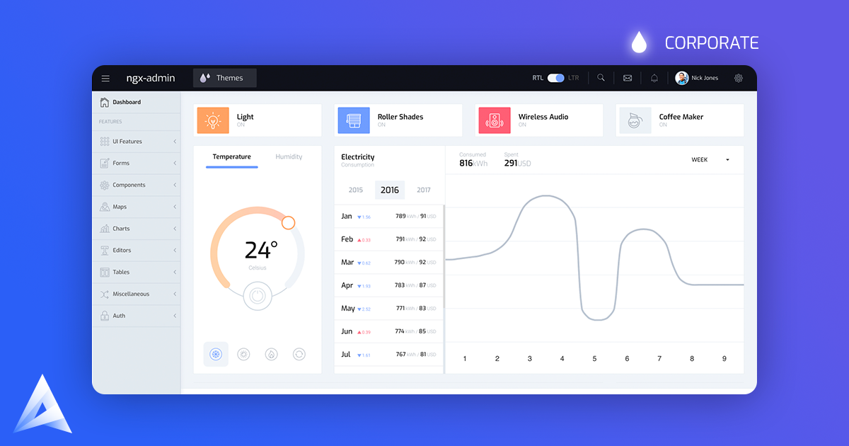 Github akveongx admin admin dashboard template based on angular corporate theme maxwellsz