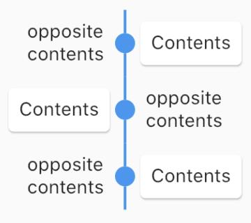 Alternating contents align
