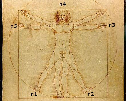 Da Vinci builds a Cluster