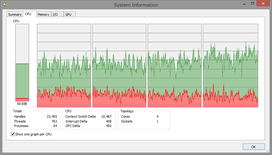CPU usage with chillout