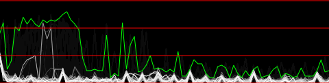 spectrum analyzer screenshot