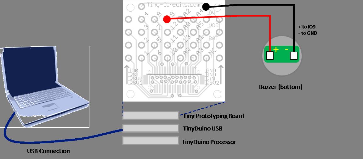 687474703a2f2f64617669646d636b6563686e69652e6769746875622e696f2f62757a7a65722e706e67 piezo speaker · telstra iotchallenge2015 wiki · github
