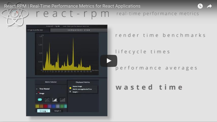 React-RPM | Real-Time Performance Metrics