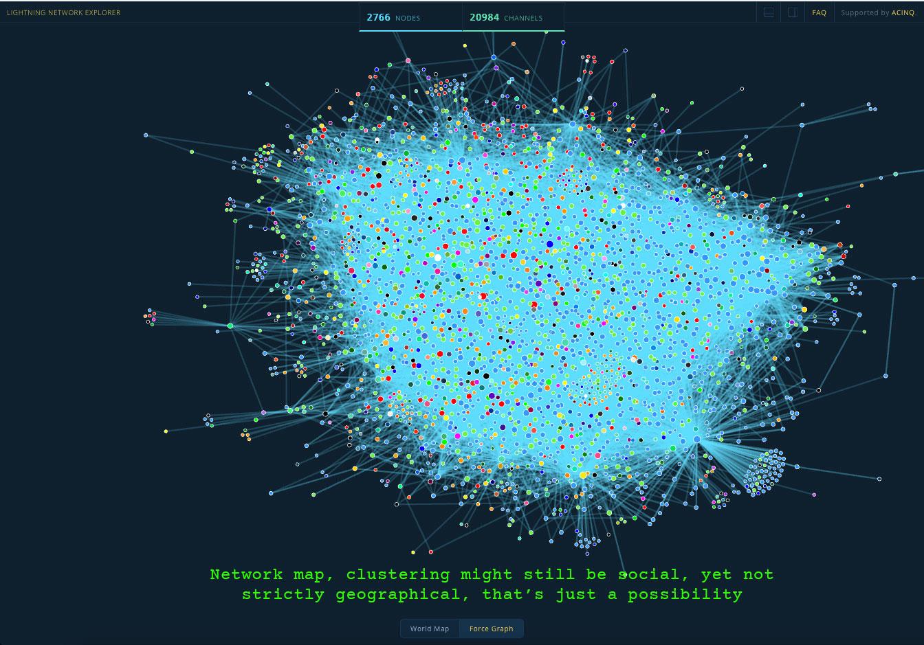 LN nodes force-directed graph