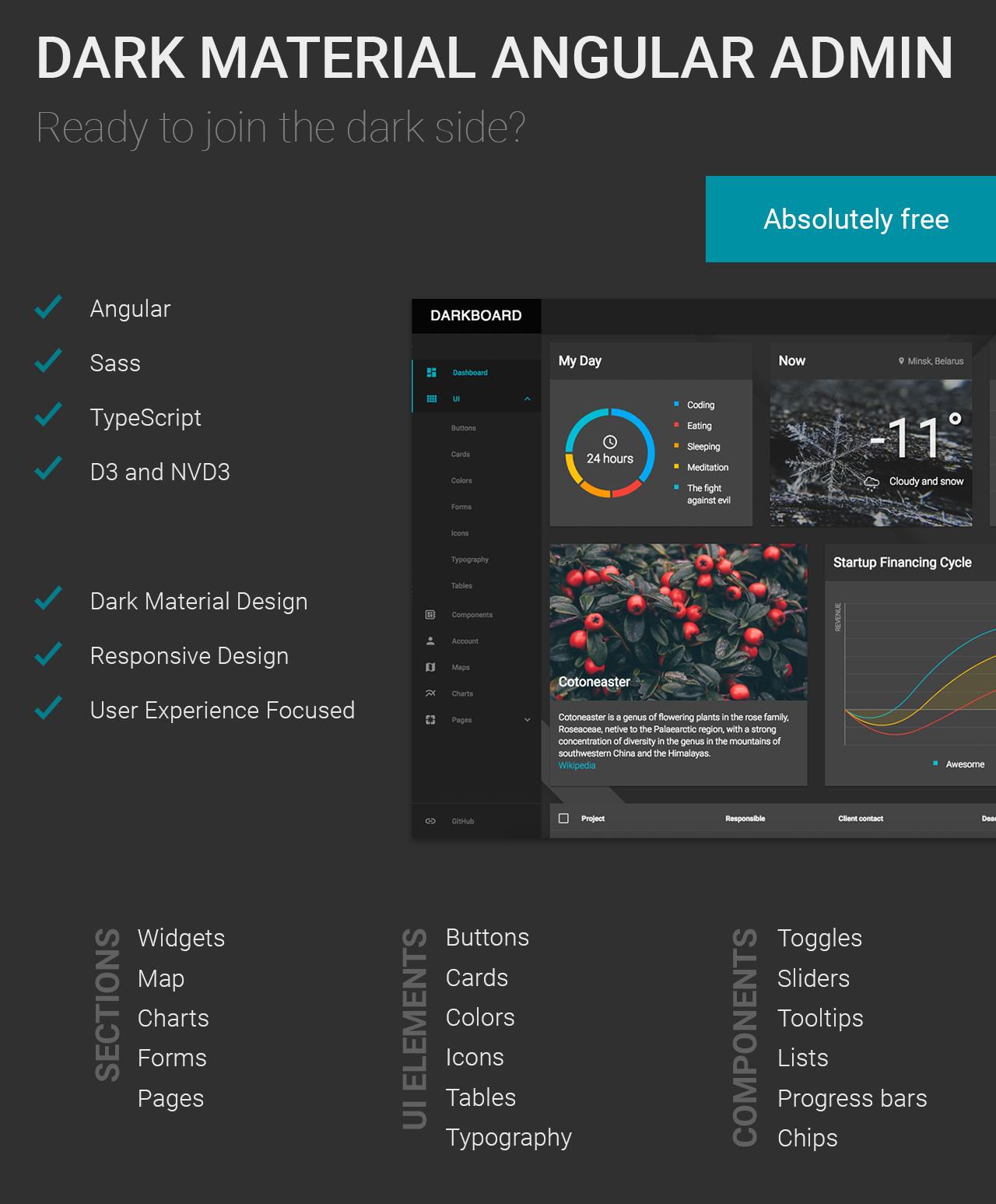dashboard-avatar