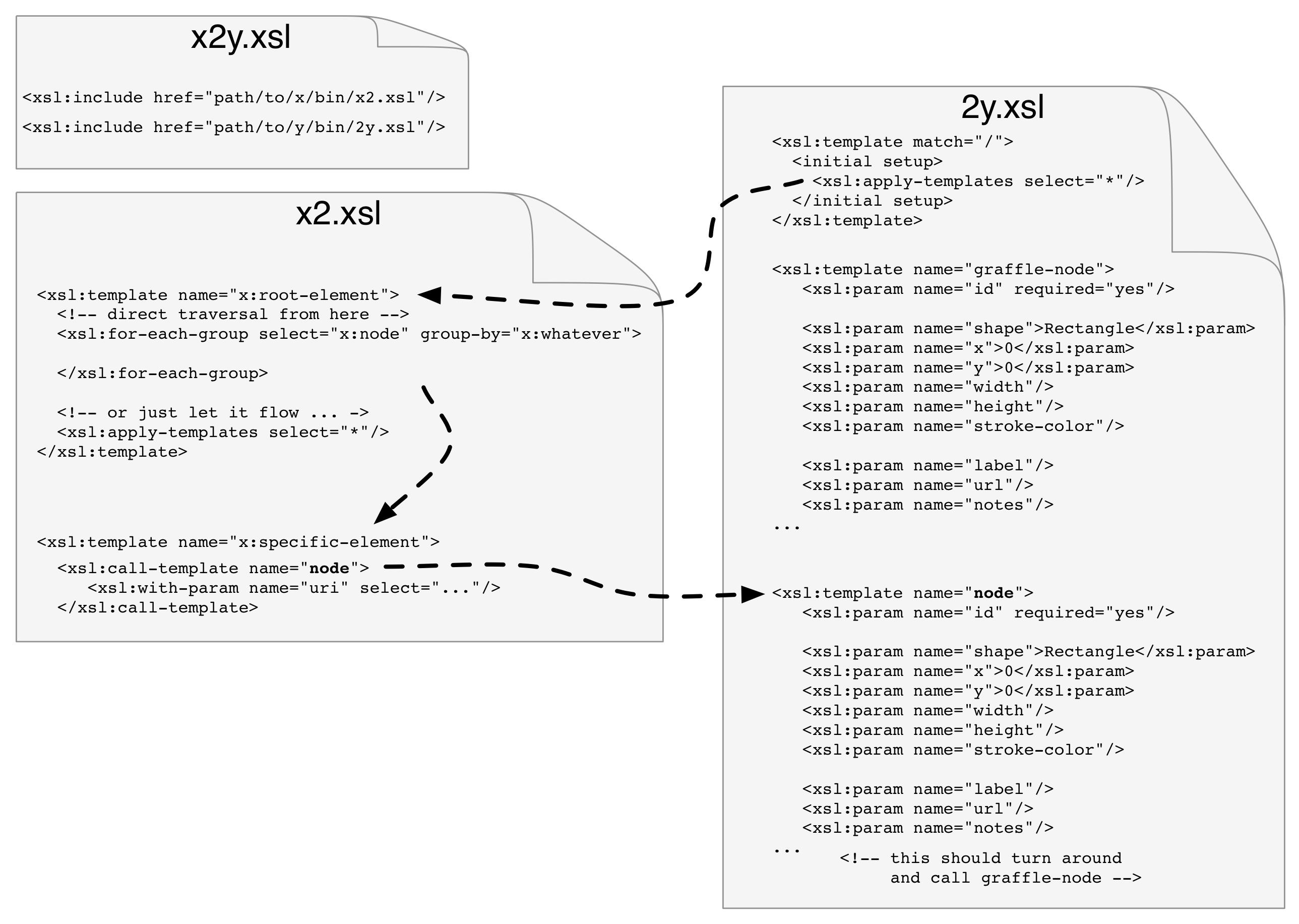 vsr2.xsl · timrdf/vsr Wiki · GitHub
